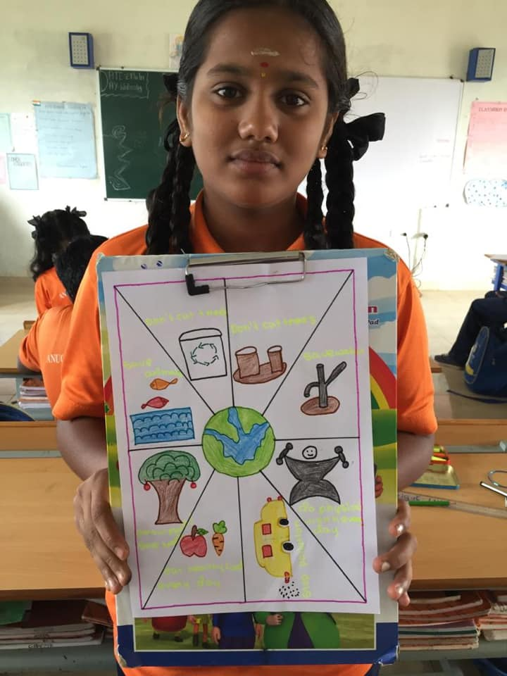 DAY 3 Activity – Poster making Competition